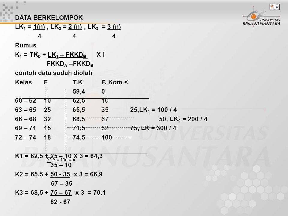 DATA BERKELOMPOK LK 1 = 1(n), LK 2 = 2 (n), LK 3 = 3 (n) 44 4 Rumus K 1 = TK b + LK 1 – FKKD B X i FKKD A –FKKD B contoh data sudah diolah Kelas FT.KF