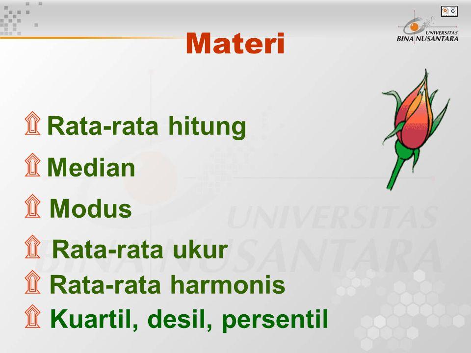Materi ۩ Rata-rata hitung ۩ Median ۩ Modus ۩ Rata-rata ukur ۩ Rata-rata harmonis ۩ Kuartil, desil, persentil