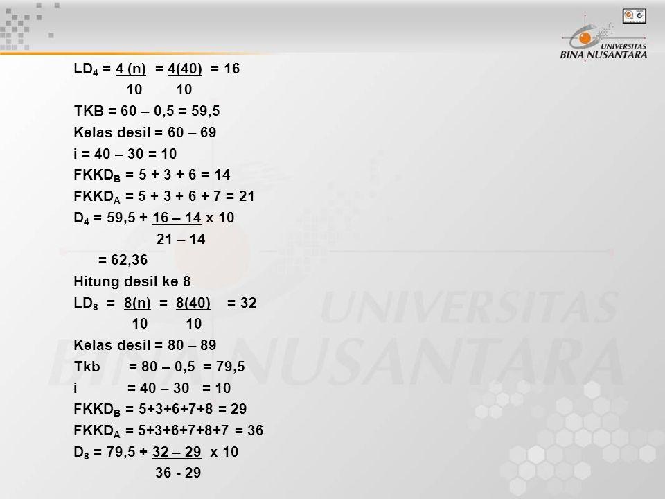 LD 4 = 4 (n) = 4(40) = 16 10 10 TKB = 60 – 0,5 = 59,5 Kelas desil = 60 – 69 i = 40 – 30 = 10 FKKD B = 5 + 3 + 6 = 14 FKKD A = 5 + 3 + 6 + 7 = 21 D 4 =