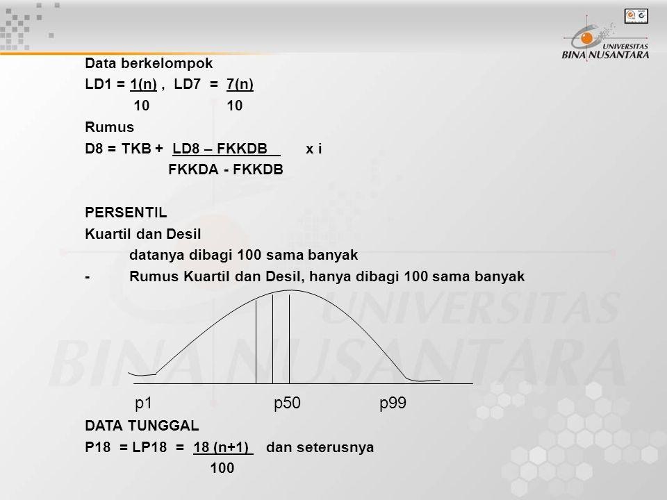 Data berkelompok LD1 = 1(n), LD7 = 7(n) 10 10 Rumus D8 = TKB + LD8 – FKKDB x i FKKDA - FKKDB PERSENTIL Kuartil dan Desil datanya dibagi 100 sama banya