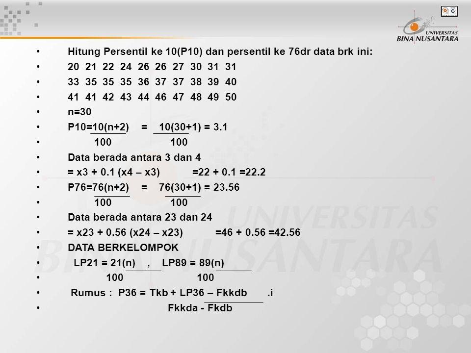 Hitung Persentil ke 10(P10) dan persentil ke 76dr data brk ini: 20 21 22 24 26 26 27 30 31 31 33 35 35 35 36 37 37 38 39 40 41 41 42 43 44 46 47 48 49