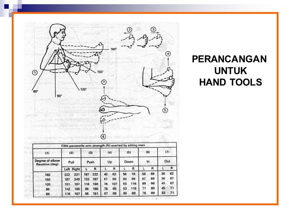 PERANCANGAN UNTUK HAND TOOLS