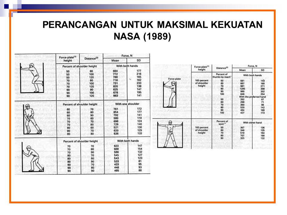 PERANCANGAN UNTUK MAKSIMAL KEKUATAN NASA (1989)