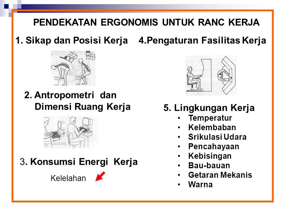 PENDEKATAN ERGONOMIS UNTUK RANC KERJA 1. Sikap dan Posisi Kerja 2. Antropometri dan Dimensi Ruang Kerja 3. Konsumsi Energi Kerja 5.Lingkungan Kerja Te