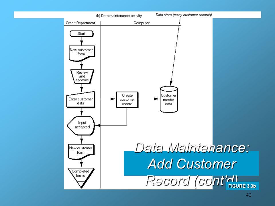 42 Data Maintenance: Add Customer Record (cont'd) FIGURE 3.3b