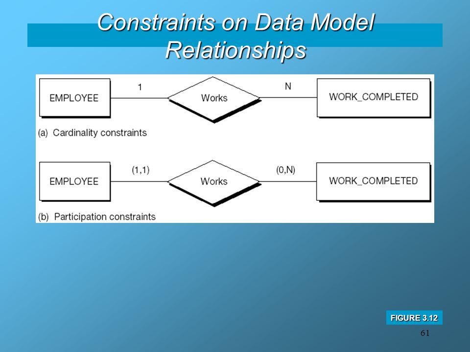 61 Constraints on Data Model Relationships FIGURE 3.12