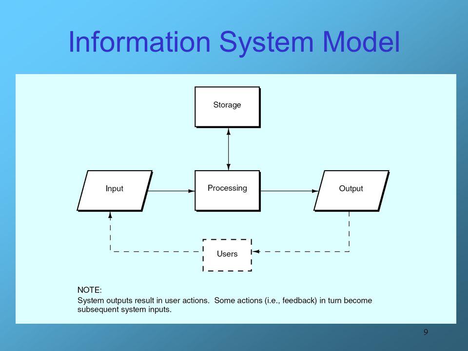 9 Information System Model
