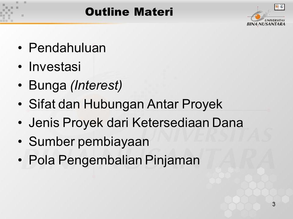 3 Outline Materi Pendahuluan Investasi Bunga (Interest) Sifat dan Hubungan Antar Proyek Jenis Proyek dari Ketersediaan Dana Sumber pembiayaan Pola Pengembalian Pinjaman