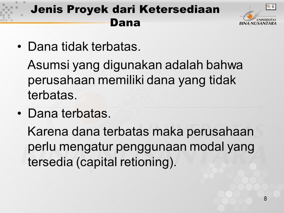8 Jenis Proyek dari Ketersediaan Dana Dana tidak terbatas. Asumsi yang digunakan adalah bahwa perusahaan memiliki dana yang tidak terbatas. Dana terba