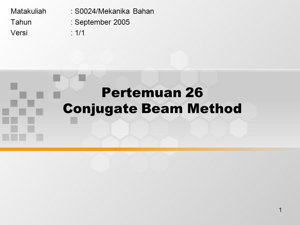 1 Pertemuan 26 Conjugate Beam Method Matakuliah: S0024/Mekanika Bahan Tahun: September 2005 Versi: 1/1