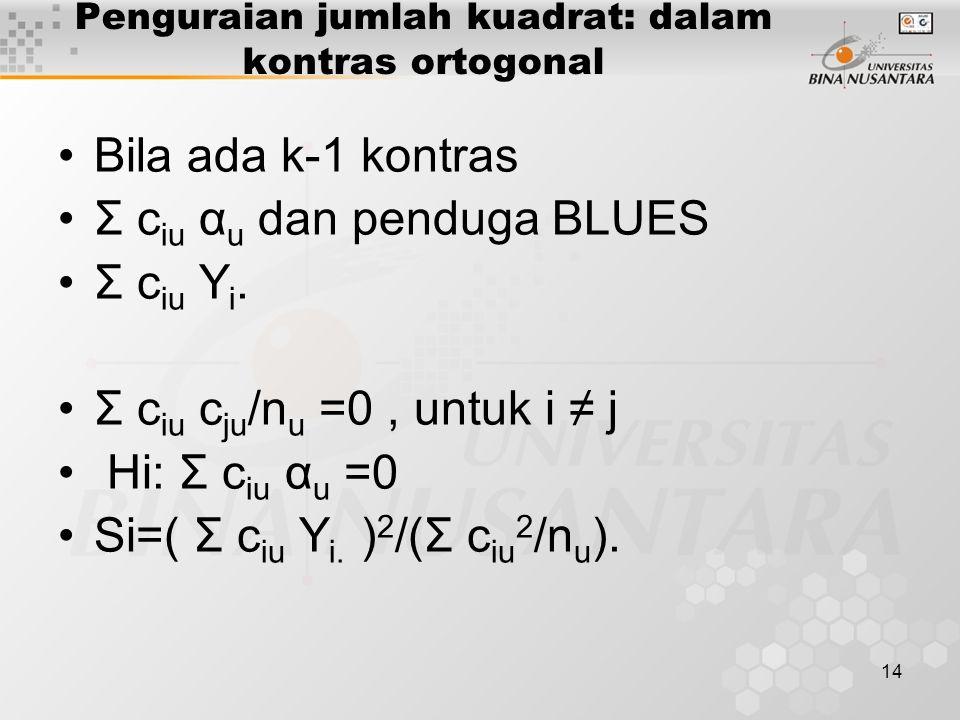 14 Penguraian jumlah kuadrat: dalam kontras ortogonal Bila ada k-1 kontras Σ c iu α u dan penduga BLUES Σ c iu Y i.