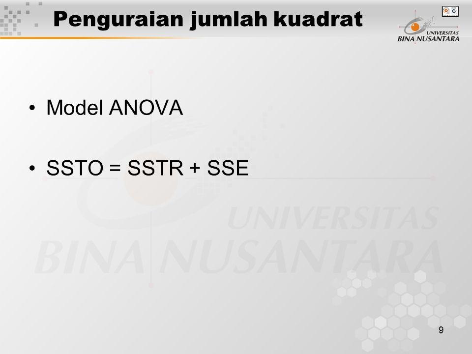 9 Penguraian jumlah kuadrat Model ANOVA SSTO = SSTR + SSE