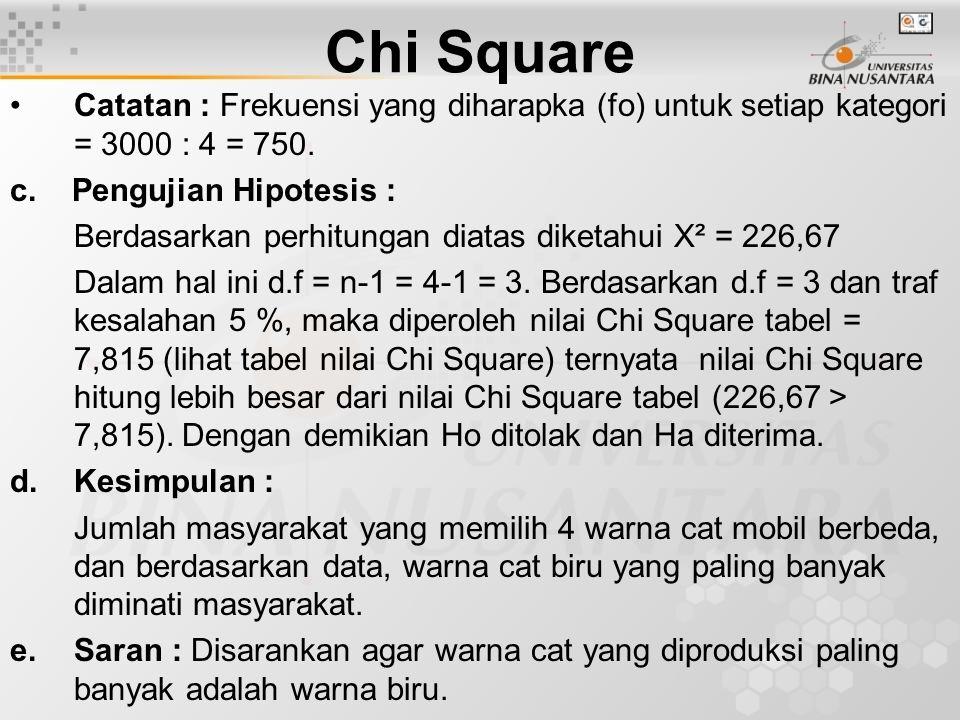 Chi Square Catatan : Frekuensi yang diharapka (fo) untuk setiap kategori = 3000 : 4 = 750. c. Pengujian Hipotesis : Berdasarkan perhitungan diatas dik