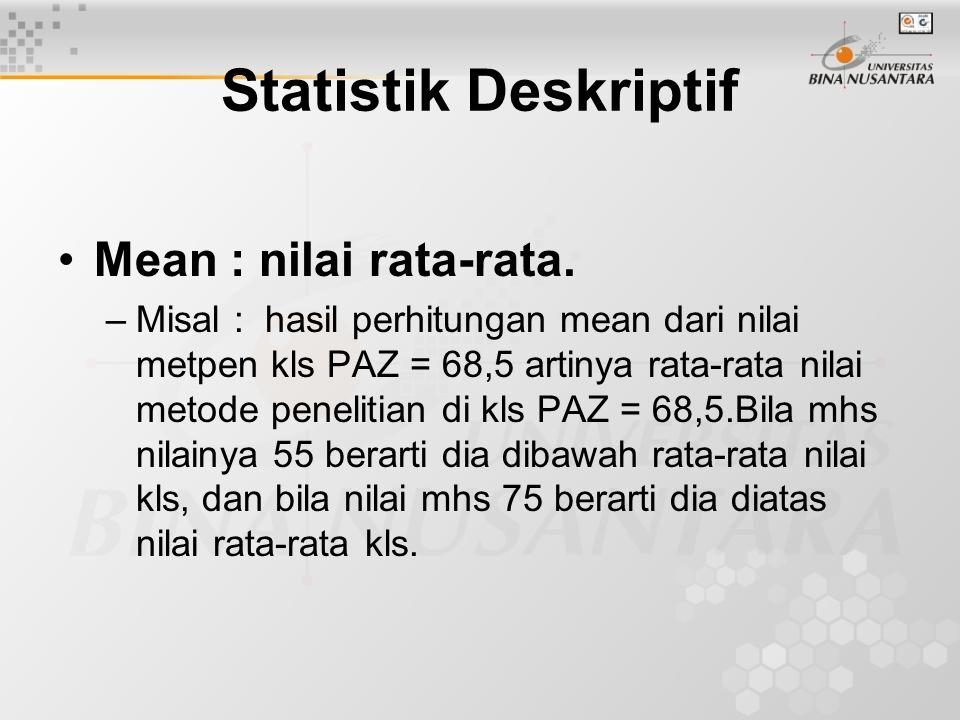 Mean : nilai rata-rata. –Misal : hasil perhitungan mean dari nilai metpen kls PAZ = 68,5 artinya rata-rata nilai metode penelitian di kls PAZ = 68,5.B