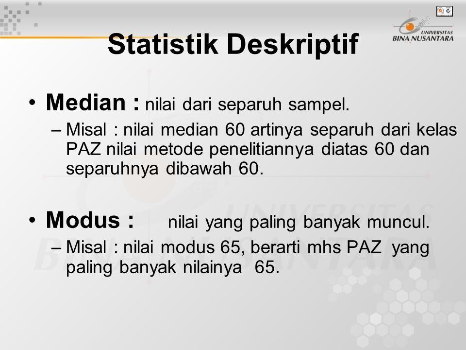 Median : nilai dari separuh sampel. –Misal : nilai median 60 artinya separuh dari kelas PAZ nilai metode penelitiannya diatas 60 dan separuhnya dibawa