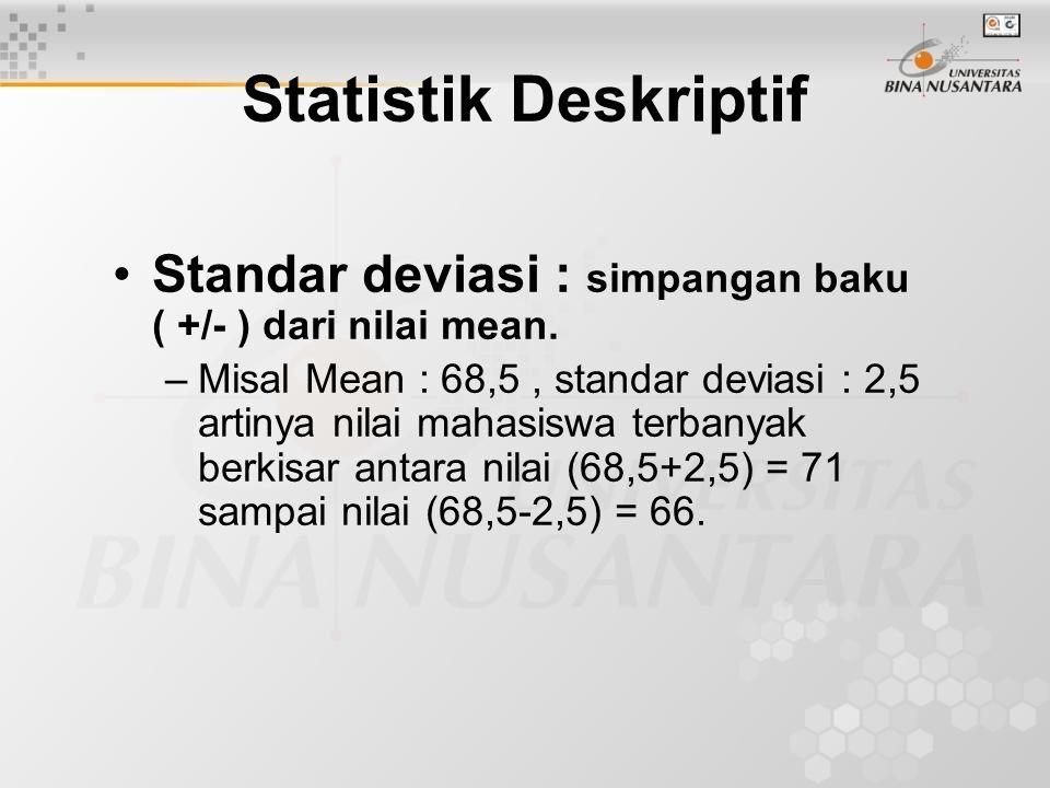 Standar deviasi : simpangan baku ( +/- ) dari nilai mean. –Misal Mean : 68,5, standar deviasi : 2,5 artinya nilai mahasiswa terbanyak berkisar antara