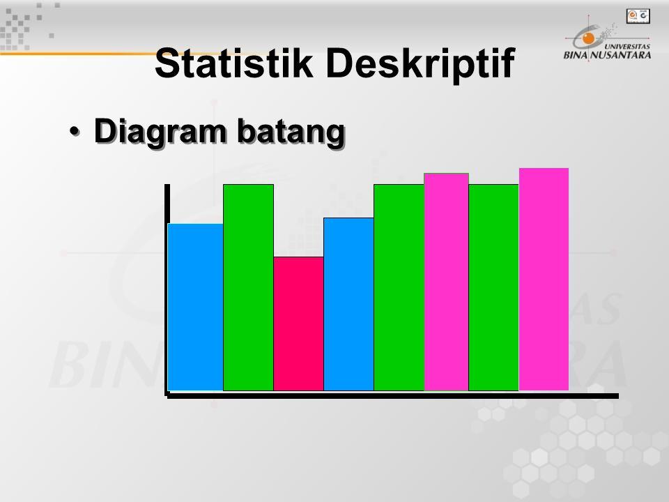 STATISTIK INFERENSIAL Yaitu statistik yang digunakan untuk menggeneralisasikan data sampel terhadap populasi.