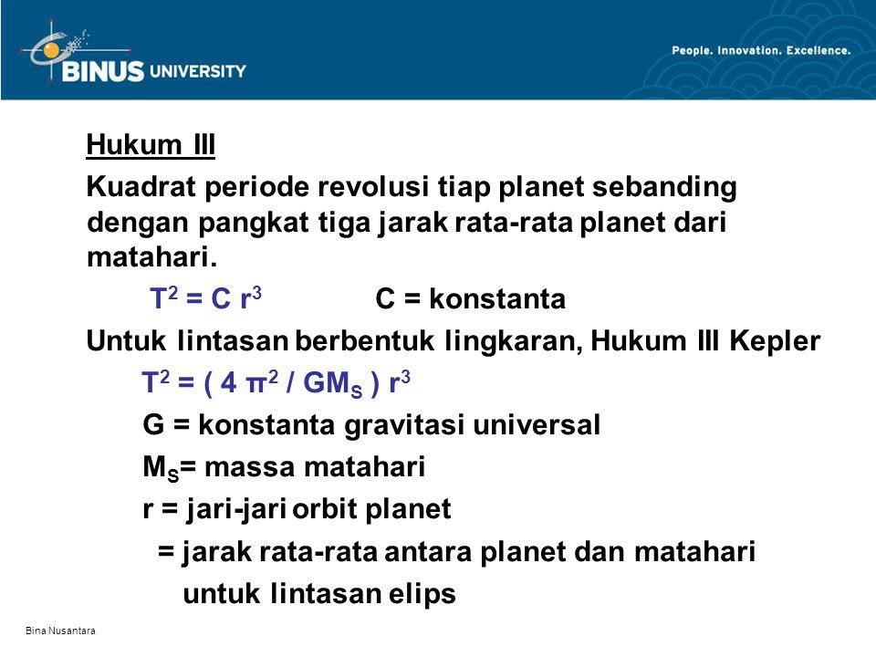 Bina Nusantara Hukum III Kuadrat periode revolusi tiap planet sebanding dengan pangkat tiga jarak rata-rata planet dari matahari. T 2 = C r 3 C = kons