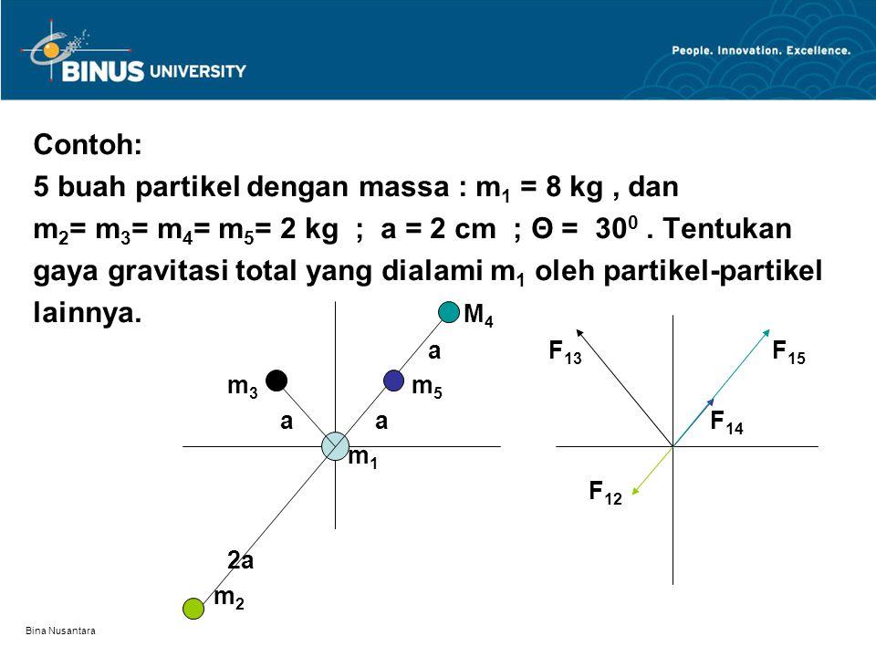 Bina Nusantara Solusi: Gaya pada partikel 1 adalah : Karena massa m 2 =m 4, dan jarak m 2 ke m1 = jarak m 4 ke m 1 = 2a, maka : F 12 = F 14 tapi arahnya berlawanan, hingga gaya keduanya saling menghilangkan.