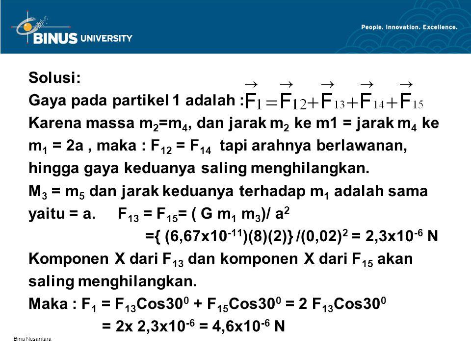 Bina Nusantara Solusi: Gaya pada partikel 1 adalah : Karena massa m 2 =m 4, dan jarak m 2 ke m1 = jarak m 4 ke m 1 = 2a, maka : F 12 = F 14 tapi arahn