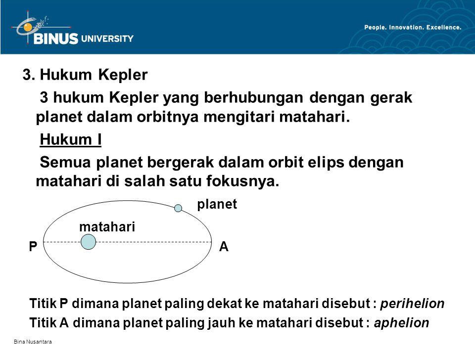 Bina Nusantara Hukum II Garis yang menghubungkan tiap planet ke matahari menyapu luasan yang sama dalam waktu yang sama Δt planet matahari Δt Luas kedua daerah yang masing-masing diapit garis putus-putus adalah sama.