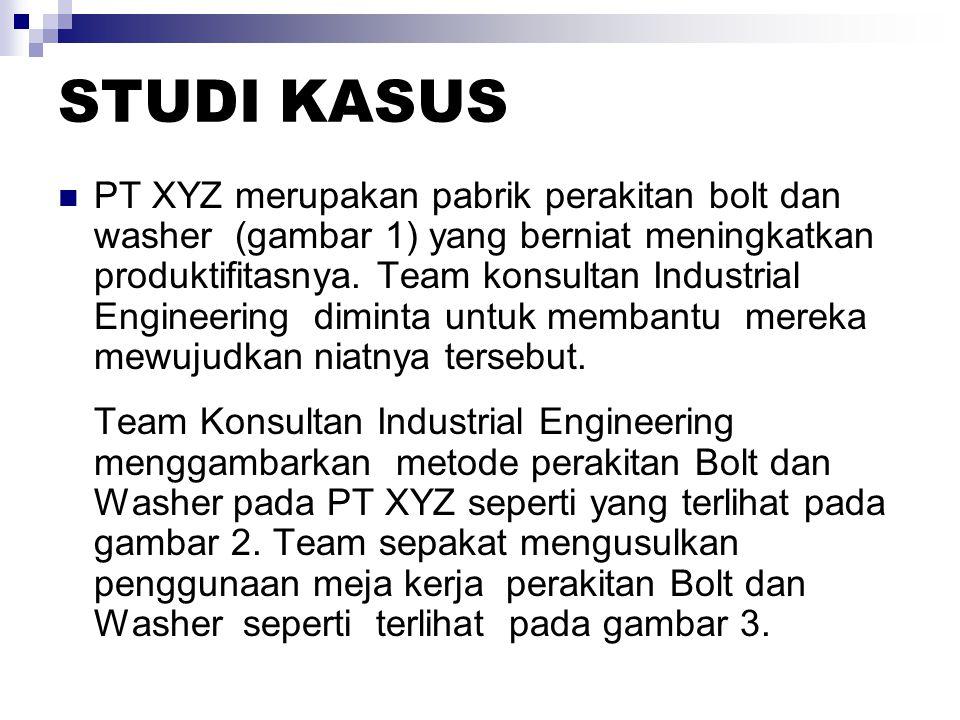 STUDI KASUS PT XYZ merupakan pabrik perakitan bolt dan washer (gambar 1) yang berniat meningkatkan produktifitasnya. Team konsultan Industrial Enginee