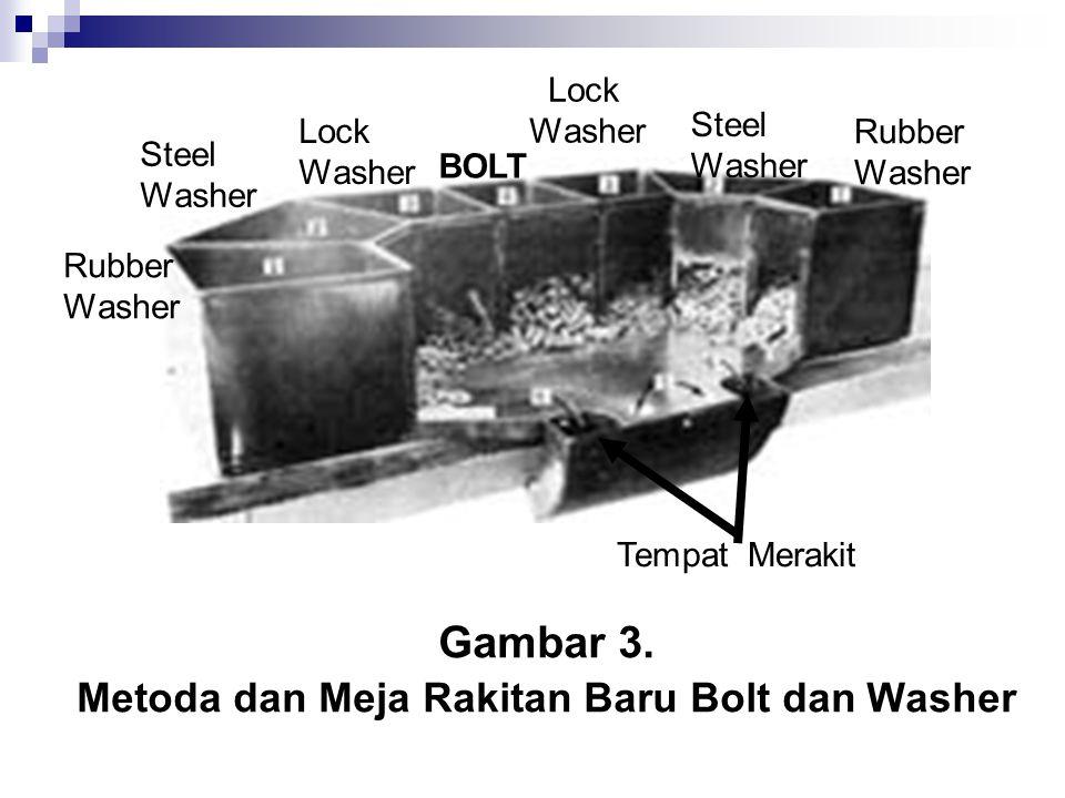 Gambar 3. Metoda dan Meja Rakitan Baru Bolt dan Washer BOLT Lock Washer Steel Washer Rubber Washer Lock Washer Steel Washer Rubber Washer Tempat Merak