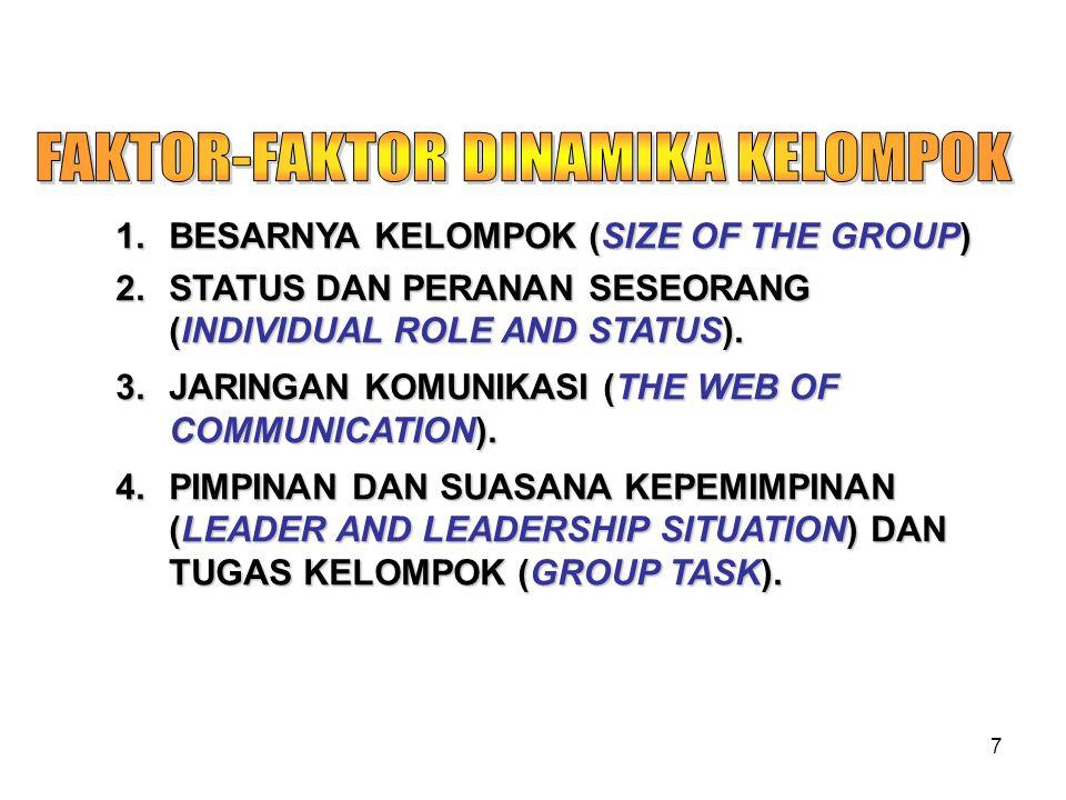 7 1.BESARNYA KELOMPOK (SIZE OF THE GROUP) 2.STATUS DAN PERANAN SESEORANG (INDIVIDUAL ROLE AND STATUS).