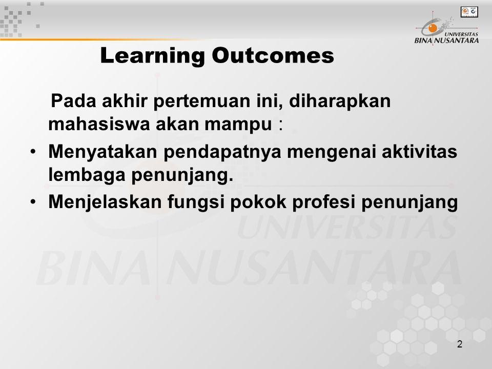 2 Learning Outcomes Pada akhir pertemuan ini, diharapkan mahasiswa akan mampu : Menyatakan pendapatnya mengenai aktivitas lembaga penunjang. Menjelask