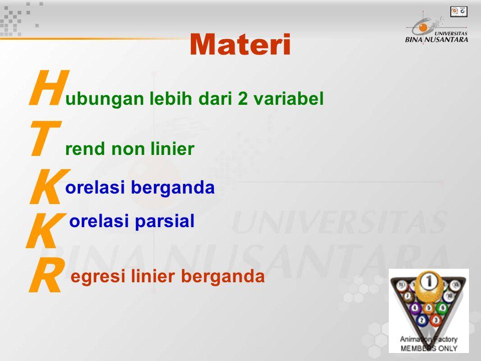 Materi ubungan lebih dari 2 variabel rend non linier orelasi berganda orelasi parsial egresi linier berganda H T K K R