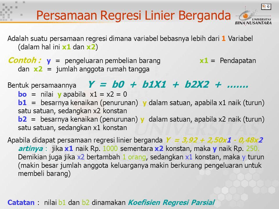 Persamaan Regresi Linier Berganda Adalah suatu persamaan regresi dimana variabel bebasnya lebih dari 1 Variabel (dalam hal ini x1 dan x2) Contoh : y =