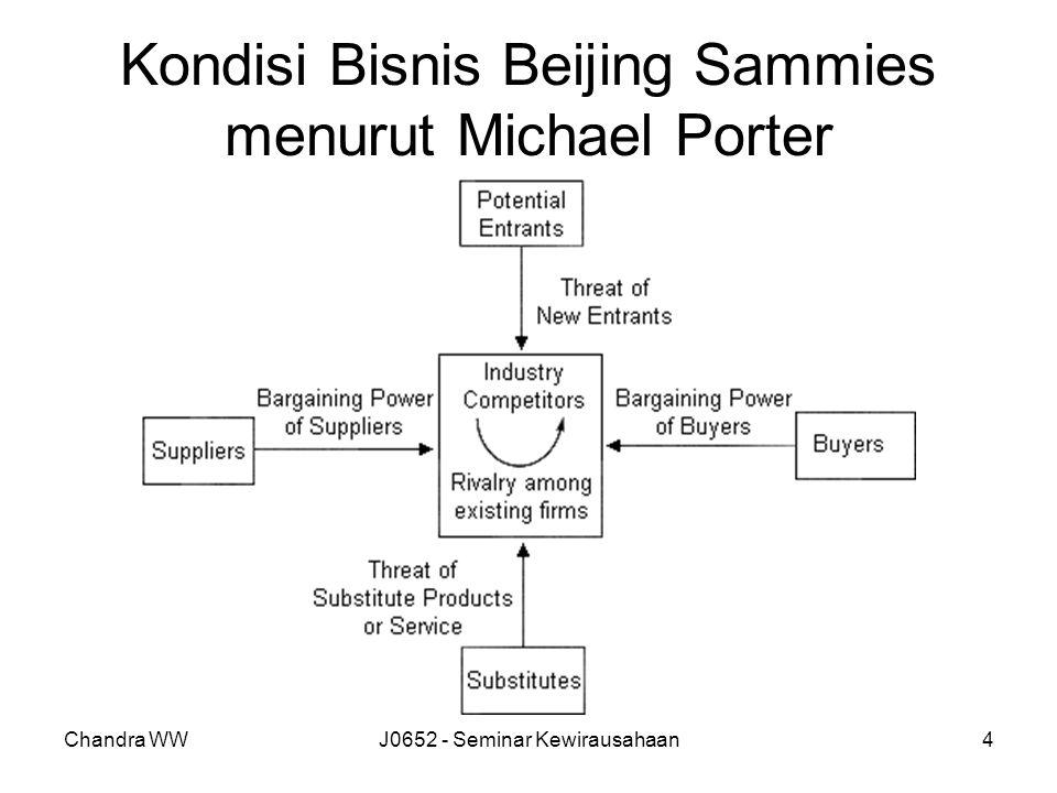 Chandra WWJ0652 - Seminar Kewirausahaan4 Kondisi Bisnis Beijing Sammies menurut Michael Porter