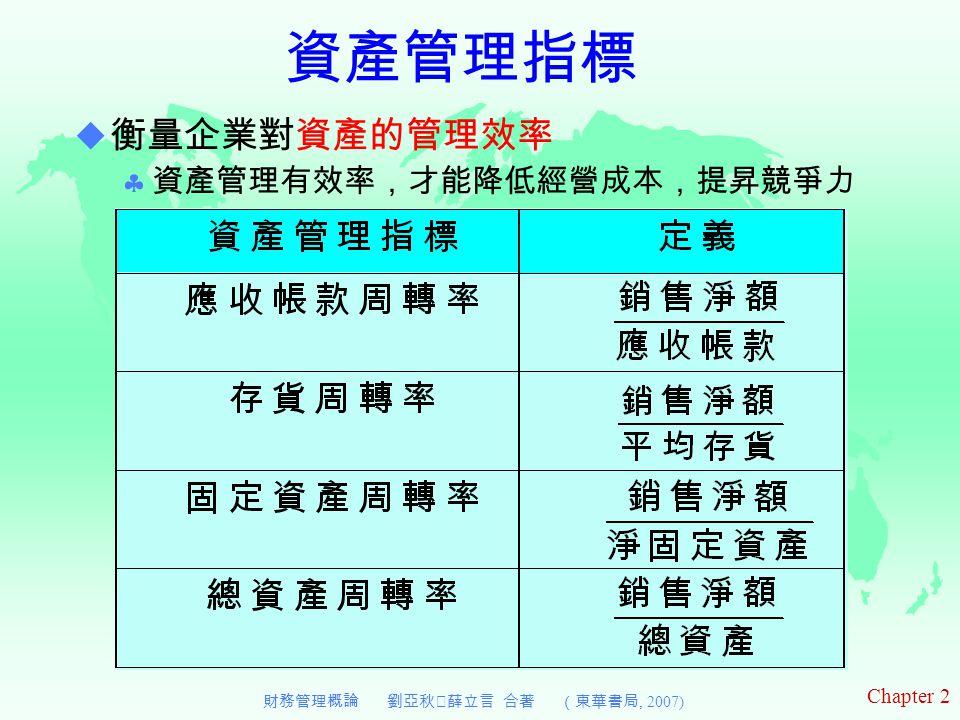 Chapter 2 財務管理概論 劉亞秋‧薛立言 合著 (東華書局, 2007) 資產管理指標  衡量企業對資產的管理效率  資產管理有效率,才能降低經營成本,提昇競爭力