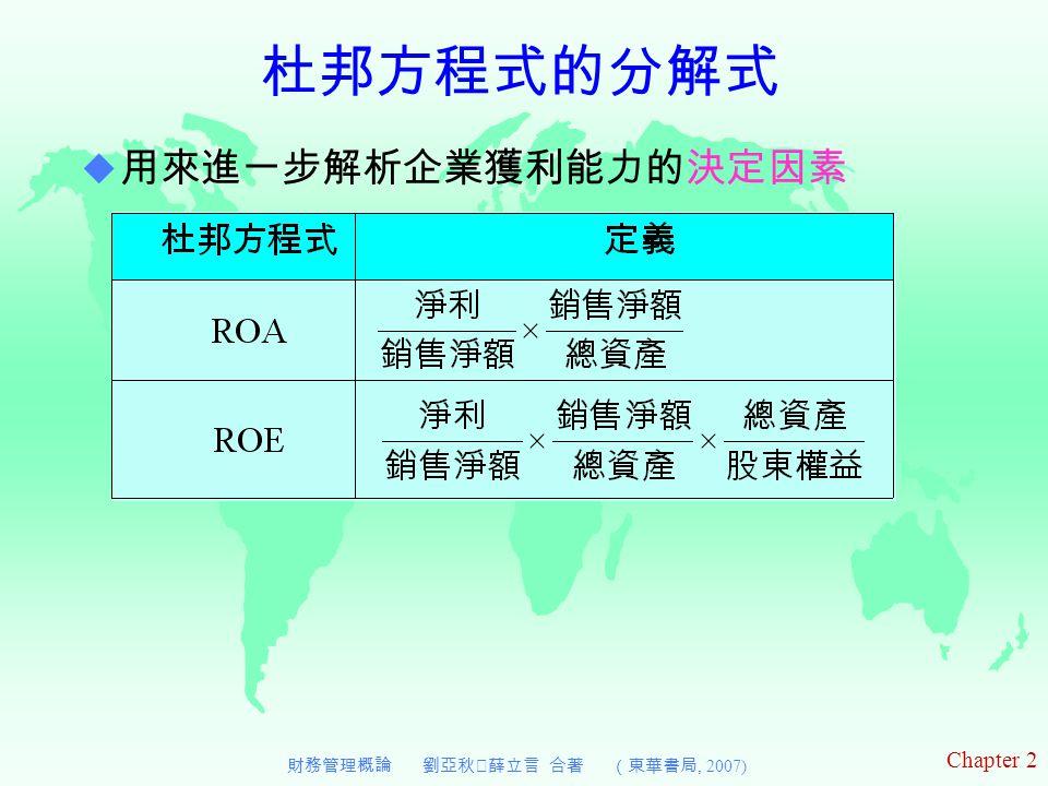 Chapter 2 財務管理概論 劉亞秋‧薛立言 合著 (東華書局, 2007) 杜邦方程式的分解式  用來進一步解析企業獲利能力的決定因素