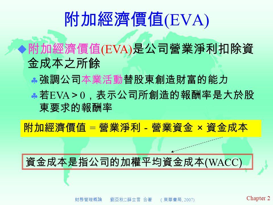 Chapter 2 財務管理概論 劉亞秋‧薛立言 合著 (東華書局, 2007) 附加經濟價值 (EVA) 附加經濟價值 = 營業淨利-營業資金 × 資金成本  附加經濟價值 (EVA) 是公司營業淨利扣除資 金成本之所餘  強調公司本業活動替股東創造財富的能力  若 EVA > 0 ,表示公