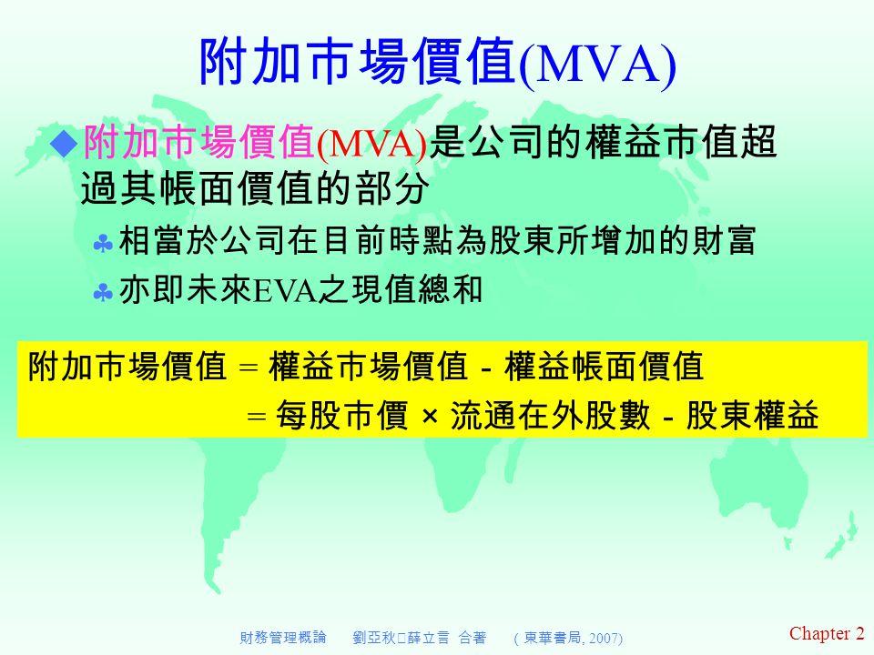 Chapter 2 財務管理概論 劉亞秋‧薛立言 合著 (東華書局, 2007) 附加市場價值 (MVA) 附加市場價值 = 權益市場價值-權益帳面價值 = 每股市價 × 流通在外股數-股東權益  附加市場價值 (MVA) 是公司的權益市值超 過其帳面價值的部分  相當於公司在目前時點為股東所增