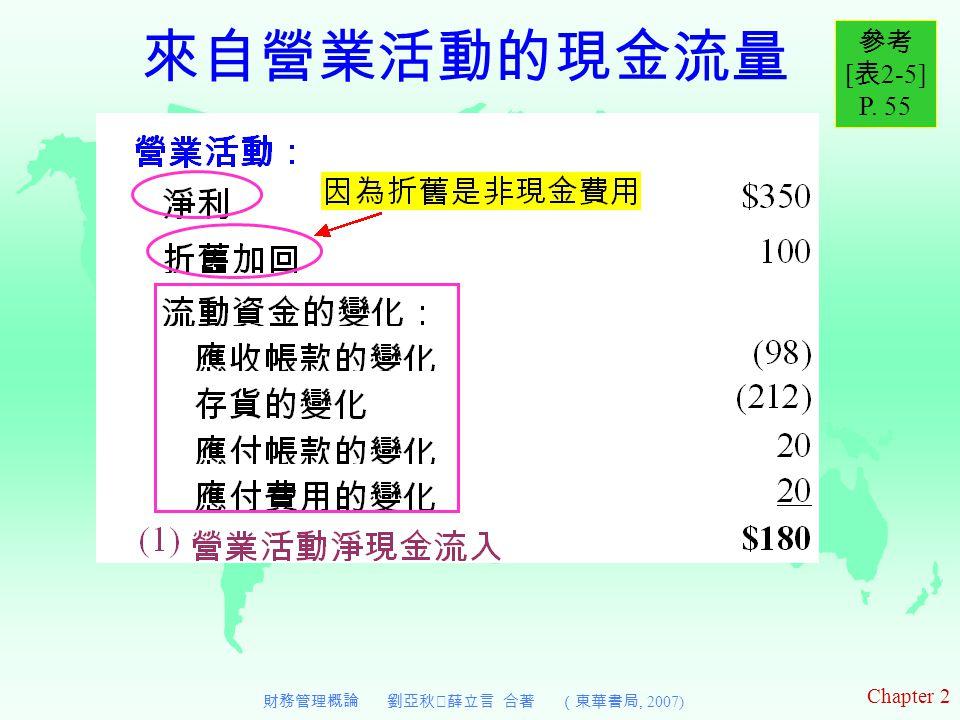 Chapter 2 財務管理概論 劉亞秋‧薛立言 合著 (東華書局, 2007) 來自營業活動的現金流量 參考 [ 表 2-5] P. 55