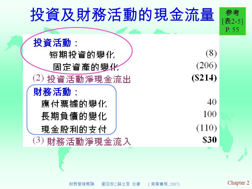 Chapter 2 財務管理概論 劉亞秋‧薛立言 合著 (東華書局, 2007) 投資及財務活動的現金流量 參考 [ 表 2-5] P. 55