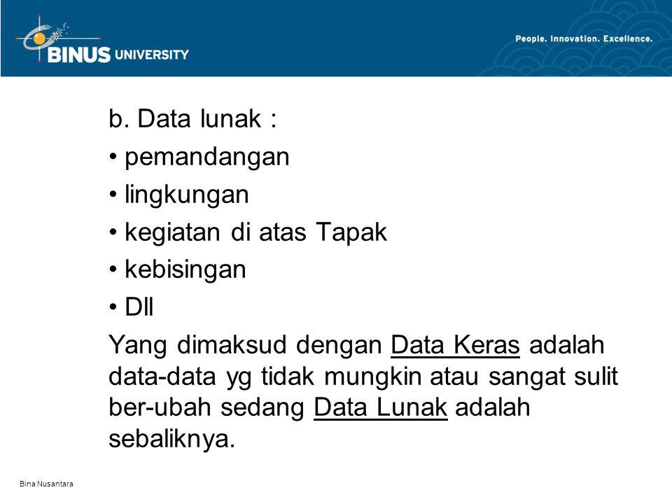 Bina Nusantara b. Data lunak : pemandangan lingkungan kegiatan di atas Tapak kebisingan Dll Yang dimaksud dengan Data Keras adalah data-data yg tidak