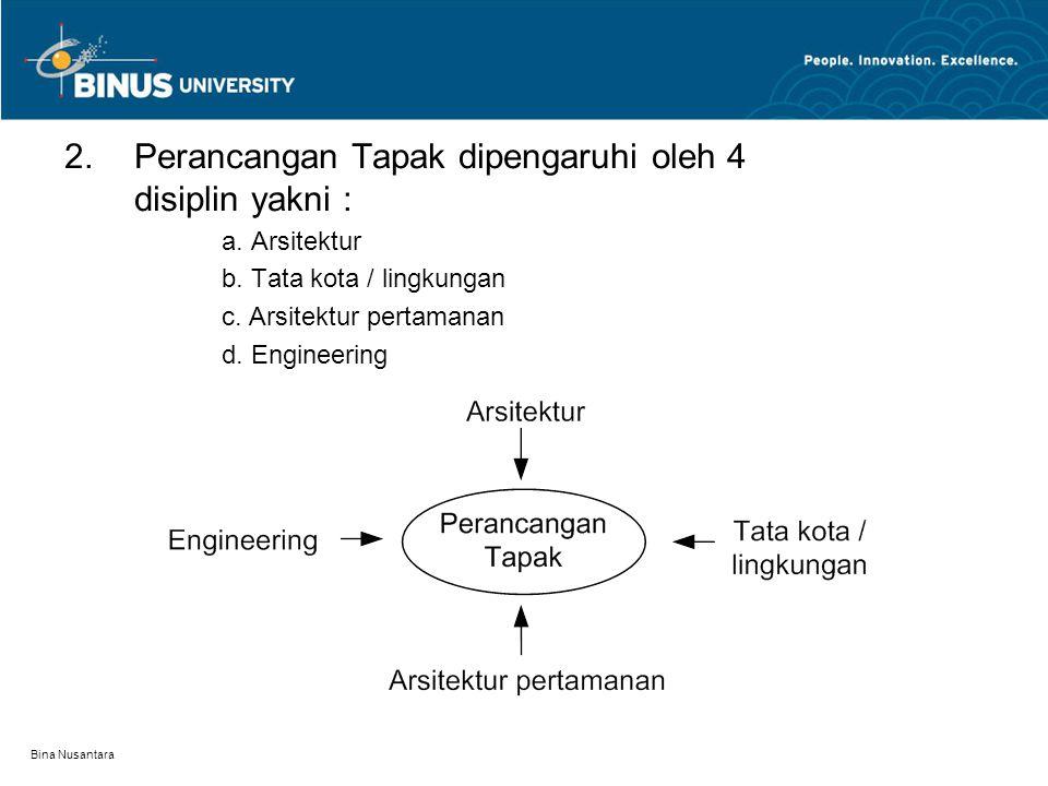 Bina Nusantara 2. Perancangan Tapak dipengaruhi oleh 4 disiplin yakni : a. Arsitektur b. Tata kota / lingkungan c. Arsitektur pertamanan d. Engineerin