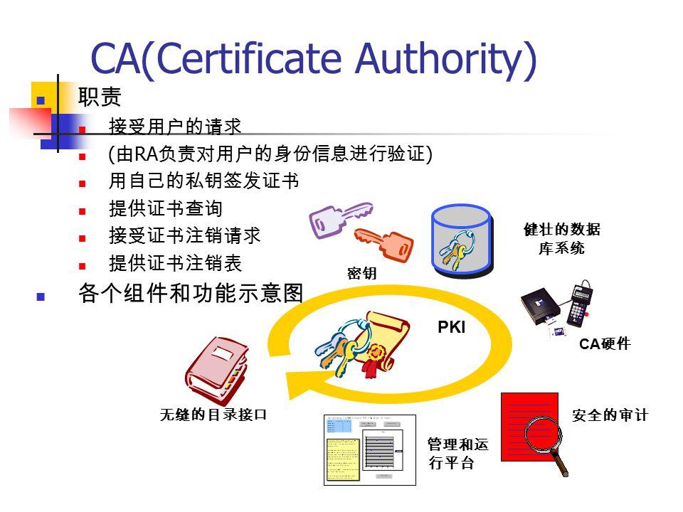 CA(Certificate Authority) 职责 接受用户的请求 ( 由 RA 负责对用户的身份信息进行验证 ) 用自己的私钥签发证书 提供证书查询 接受证书注销请求 提供证书注销表 各个组件和功能示意图 健壮的数据 库系统 无缝的目录接口 CA 硬件 管理和运 行平台 安全的审计 密钥 PKI