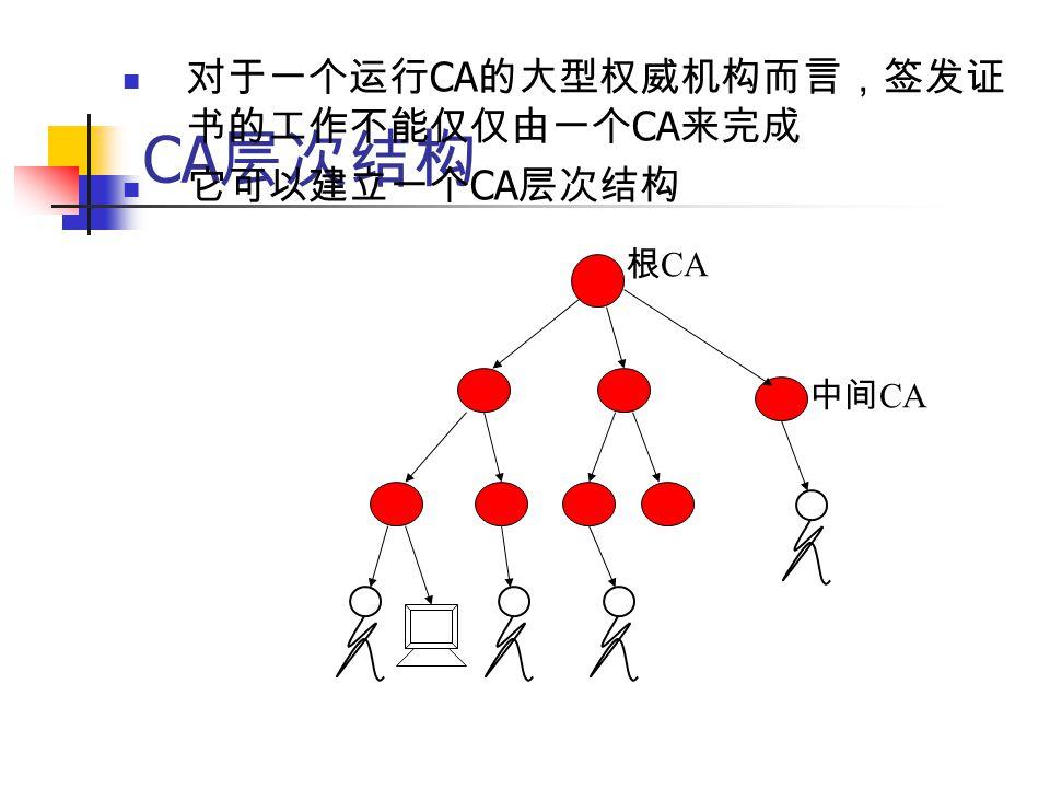 CA 层次结构 对于一个运行 CA 的大型权威机构而言,签发证 书的工作不能仅仅由一个 CA 来完成 它可以建立一个 CA 层次结构 根 CA 中间 CA