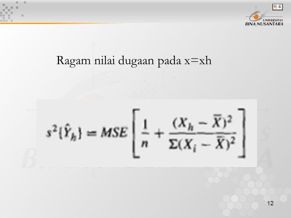 12 Ragam nilai dugaan pada x=xh