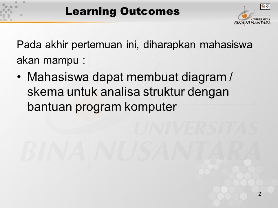 2 Learning Outcomes Pada akhir pertemuan ini, diharapkan mahasiswa akan mampu : Mahasiswa dapat membuat diagram / skema untuk analisa struktur dengan bantuan program komputer