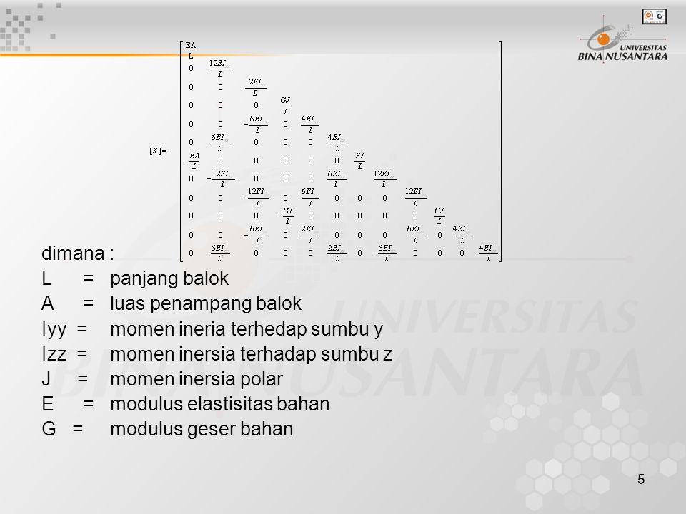 5 dimana : L =panjang balok A =luas penampang balok Iyy =momen ineria terhedap sumbu y Izz =momen inersia terhadap sumbu z J =momen inersia polar E =modulus elastisitas bahan G = modulus geser bahan