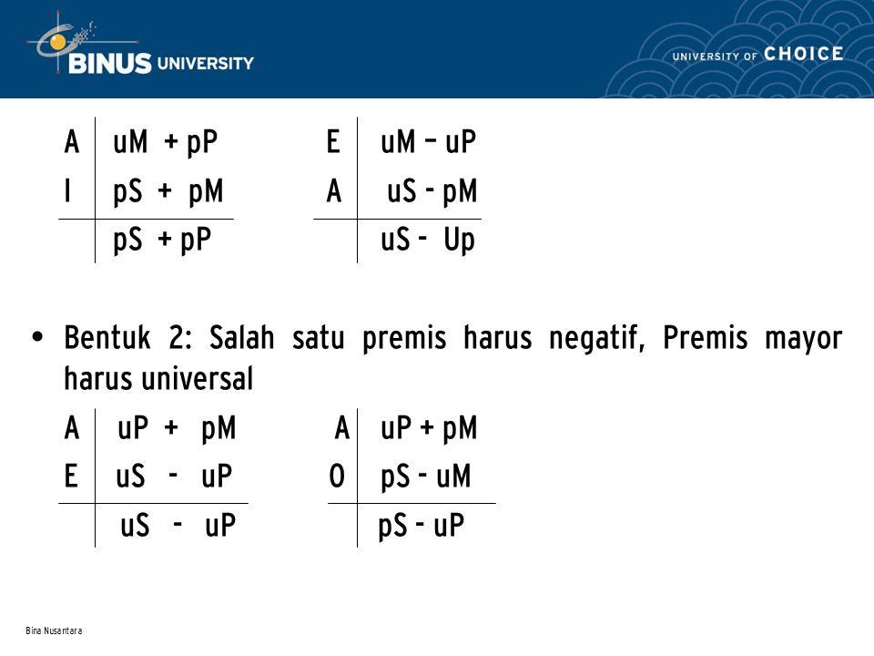 Bina Nusantara AuM + pPEuM – uP IpS + pMA uS - pM pS + pP uS - Up Bentuk 2: Salah satu premis harus negatif, Premis mayor harus universal A uP + pM A