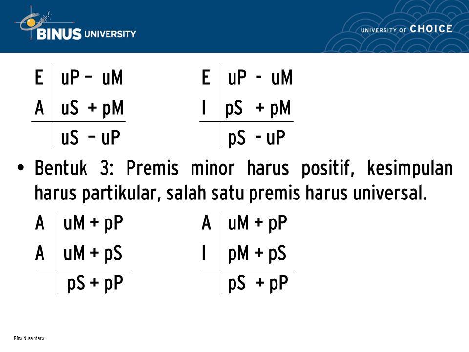 Bina Nusantara E uP – uM E uP - uM AuS + pM I pS + pM uS – uP pS - uP Bentuk 3: Premis minor harus positif, kesimpulan harus partikular, salah satu pr