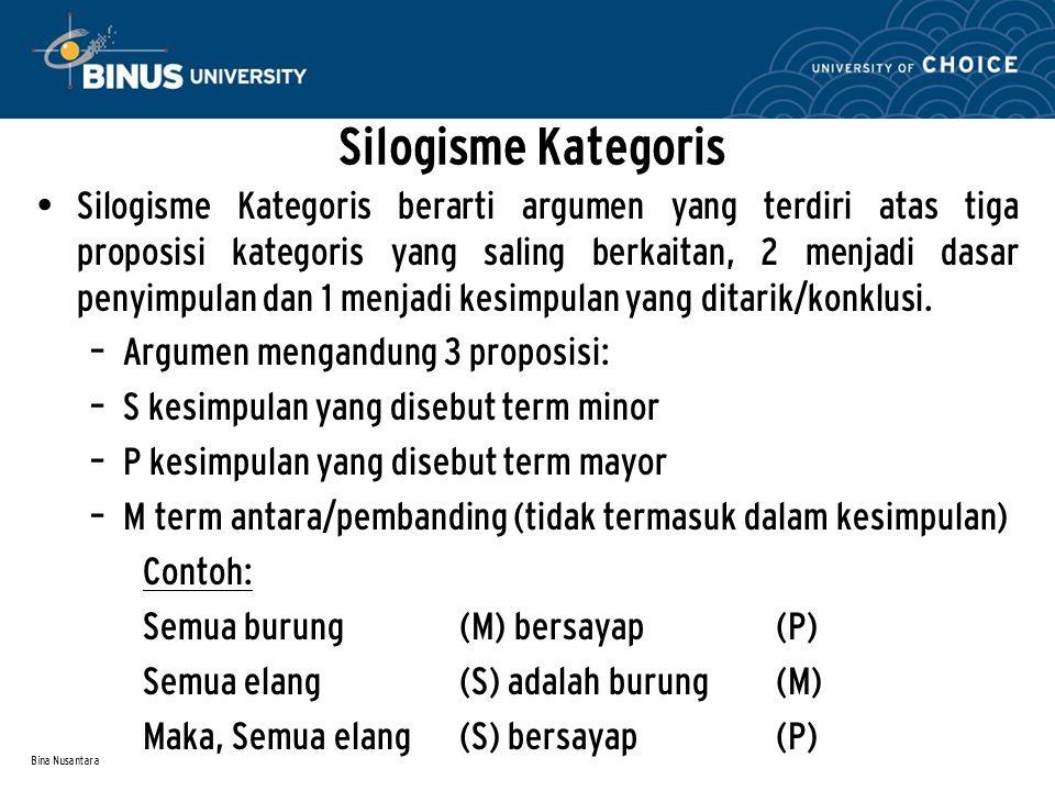 Bina Nusantara Silogisme Kategoris Silogisme Kategoris berarti argumen yang terdiri atas tiga proposisi kategoris yang saling berkaitan, 2 menjadi das