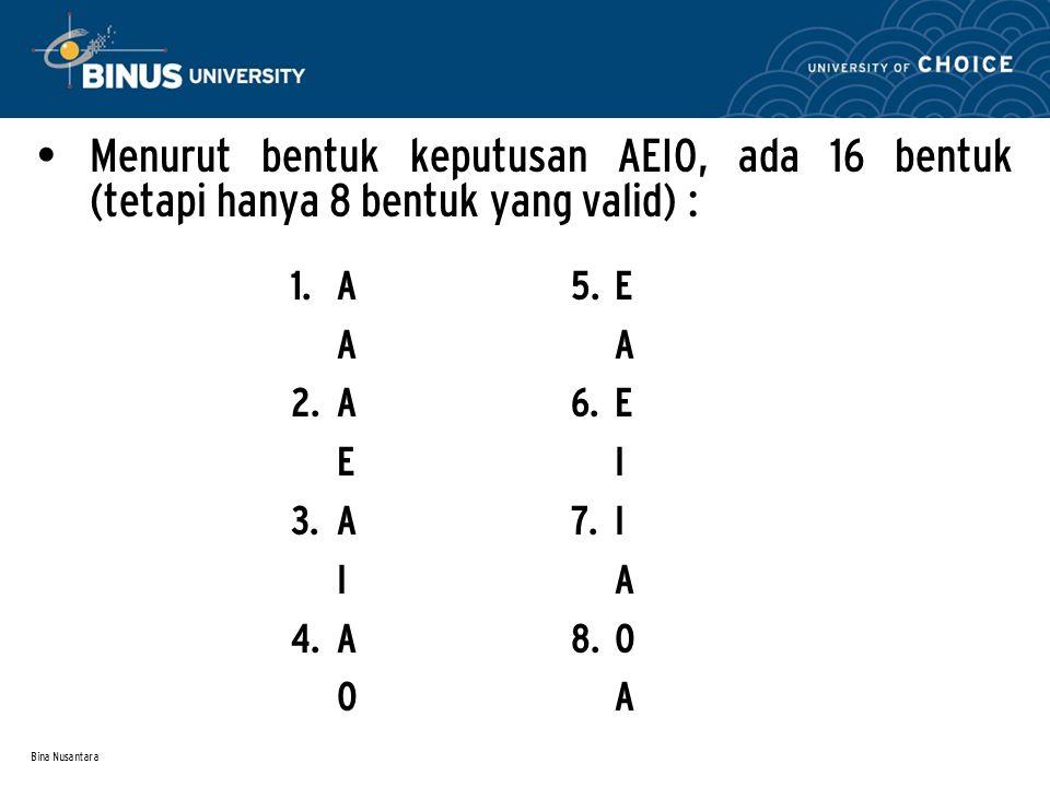 Bina Nusantara 1. A A 2. A E 3. A I 4. A O 5. E A 6. E I 7. I A 8. O A Menurut bentuk keputusan AEIO, ada 16 bentuk (tetapi hanya 8 bentuk yang valid)