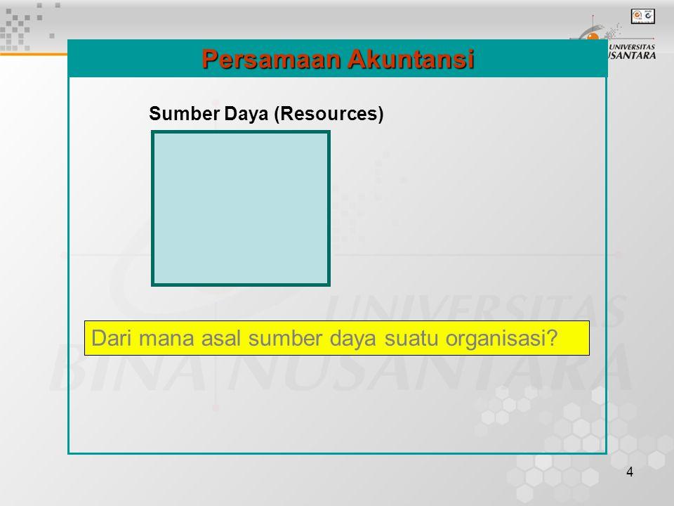 4 Sumber Daya (Resources) Persamaan Akuntansi Dari mana asal sumber daya suatu organisasi?